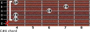 C#4 for guitar on frets x, 4, 4, 6, 7, 4
