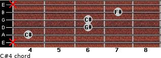 C#4 for guitar on frets x, 4, 6, 6, 7, x