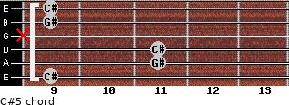 C#5 for guitar on frets 9, 11, 11, x, 9, 9