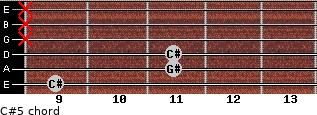 C#5 for guitar on frets 9, 11, 11, x, x, x