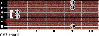 C#5 for guitar on frets 9, x, 6, 6, 9, 9
