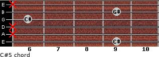 C#5 for guitar on frets 9, x, x, 6, 9, x