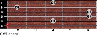 C#5 for guitar on frets x, 4, 6, 6, 2, 4