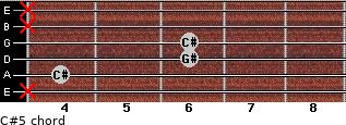 C#5 for guitar on frets x, 4, 6, 6, x, x