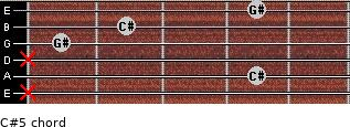C#5 for guitar on frets x, 4, x, 1, 2, 4