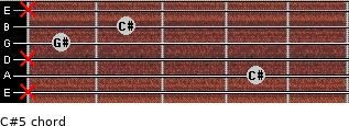 C#5 for guitar on frets x, 4, x, 1, 2, x