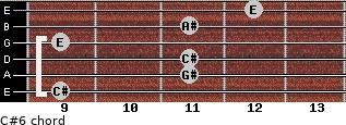 C#-6 for guitar on frets 9, 11, 11, 9, 11, 12