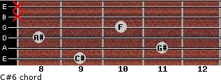 C#6 for guitar on frets 9, 11, 8, 10, x, x