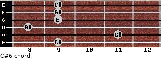 C#-6 for guitar on frets 9, 11, 8, 9, 9, 9