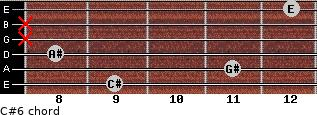 C#-6 for guitar on frets 9, 11, 8, x, x, 12