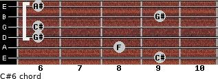 C#6 for guitar on frets 9, 8, 6, 6, 9, 6