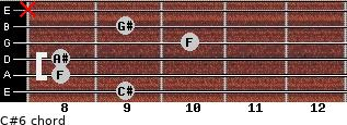 C#6 for guitar on frets 9, 8, 8, 10, 9, x