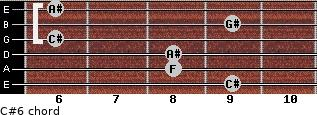 C#6 for guitar on frets 9, 8, 8, 6, 9, 6