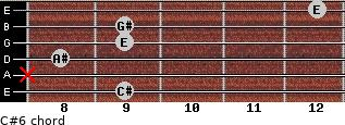 C#-6 for guitar on frets 9, x, 8, 9, 9, 12