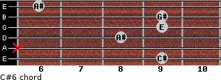 C#-6 for guitar on frets 9, x, 8, 9, 9, 6