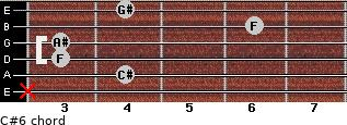 C#6 for guitar on frets x, 4, 3, 3, 6, 4