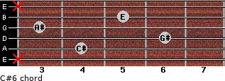C#-6 for guitar on frets x, 4, 6, 3, 5, x