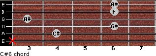 C#6 for guitar on frets x, 4, 6, 3, 6, 6