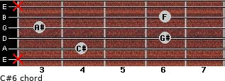 C#6 for guitar on frets x, 4, 6, 3, 6, x