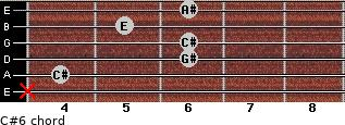C#-6 for guitar on frets x, 4, 6, 6, 5, 6