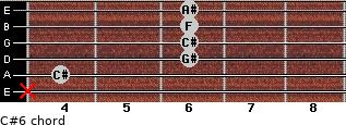 C#6 for guitar on frets x, 4, 6, 6, 6, 6