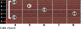 C#-6 for guitar on frets x, 4, 8, 6, 5, 4