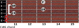 C#6 for guitar on frets x, x, 11, 13, 11, 13