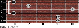 C#6/11 for guitar on frets 9, 9, 6, 10, 7, 6