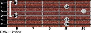 C#6/11 for guitar on frets 9, 9, 6, 10, 9, 6