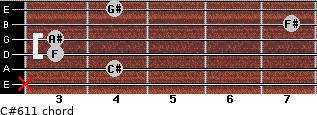 C#6/11 for guitar on frets x, 4, 3, 3, 7, 4
