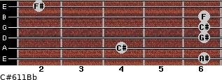 C#6/11/Bb for guitar on frets 6, 4, 6, 6, 6, 2
