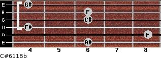 C#6/11/Bb for guitar on frets 6, 8, 4, 6, 6, 4