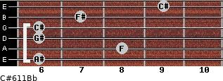 C#6/11/Bb for guitar on frets 6, 8, 6, 6, 7, 9
