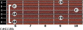C#6/11/Bb for guitar on frets 6, 9, 6, 10, 6, 9