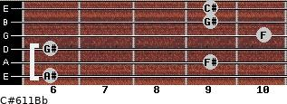 C#6/11/Bb for guitar on frets 6, 9, 6, 10, 9, 9