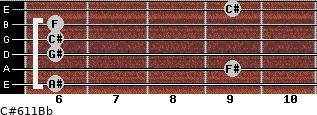 C#6/11/Bb for guitar on frets 6, 9, 6, 6, 6, 9