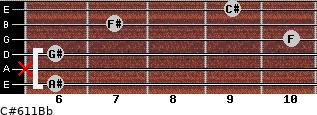 C#6/11/Bb for guitar on frets 6, x, 6, 10, 7, 9