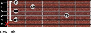 C#6/11/Bb for guitar on frets x, 1, 4, 1, 2, 1