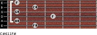 C#6/11/F# for guitar on frets 2, 1, 3, 1, 2, 1