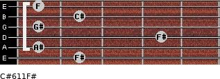 C#6/11/F# for guitar on frets 2, 1, 4, 1, 2, 1