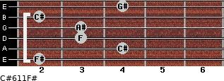 C#6/11/F# for guitar on frets 2, 4, 3, 3, 2, 4