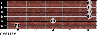 C#6/11/F# for guitar on frets 2, 4, 6, 6, 6, 6