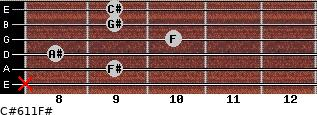 C#6/11/F# for guitar on frets x, 9, 8, 10, 9, 9