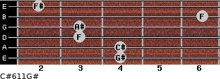 C#6/11/G# for guitar on frets 4, 4, 3, 3, 6, 2