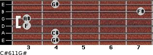 C#6/11/G# for guitar on frets 4, 4, 3, 3, 7, 4