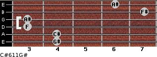 C#6/11/G# for guitar on frets 4, 4, 3, 3, 7, 6