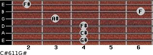 C#6/11/G# for guitar on frets 4, 4, 4, 3, 6, 2