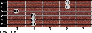 C#6/11/G# for guitar on frets 4, 4, 4, 3, 6, 6