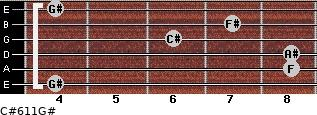 C#6/11/G# for guitar on frets 4, 8, 8, 6, 7, 4