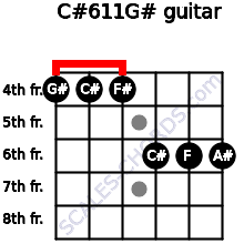 C#6/11/G# for guitar on frets 4, 4, 4, 6, 6, 6